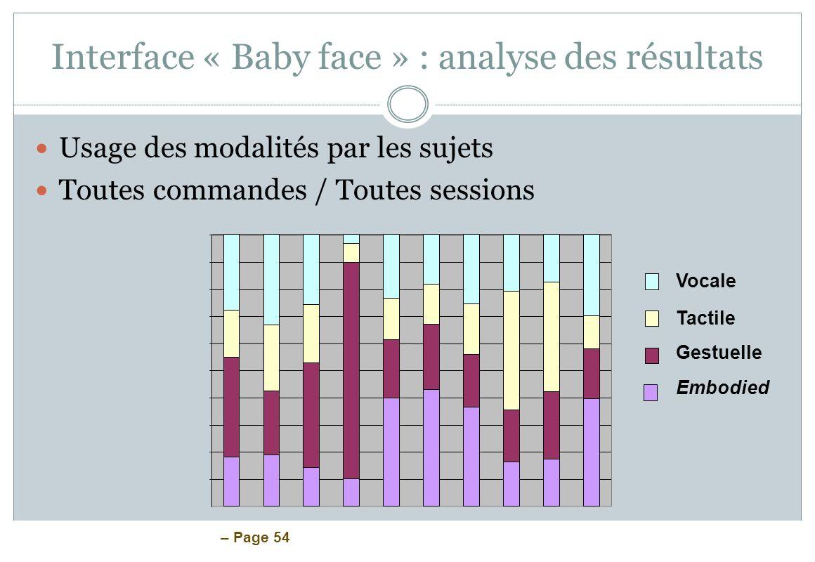 – Page 54 Interface « Baby face » : analyse des résultats Usage des modalités par les sujets Toutes commandes / Toutes sessions Vocale Tactile Gestuel