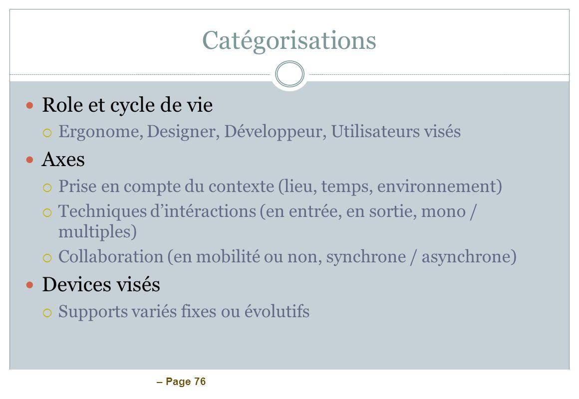 – Page 76 Catégorisations Role et cycle de vie Ergonome, Designer, Développeur, Utilisateurs visés Axes Prise en compte du contexte (lieu, temps, envi