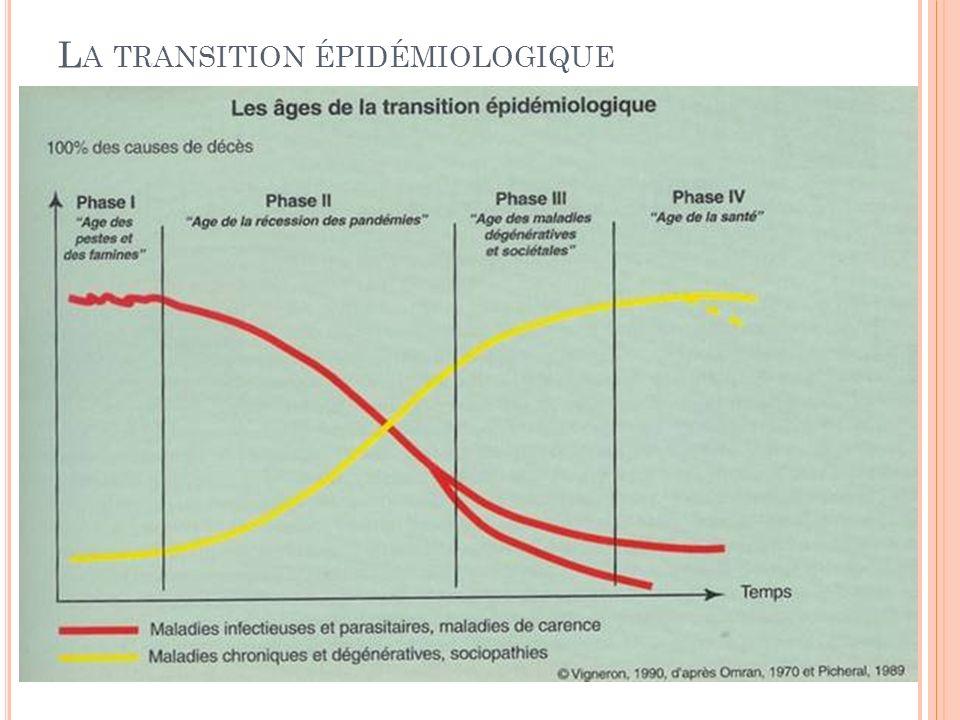 L A TRANSITION ÉPIDÉMIOLOGIQUE