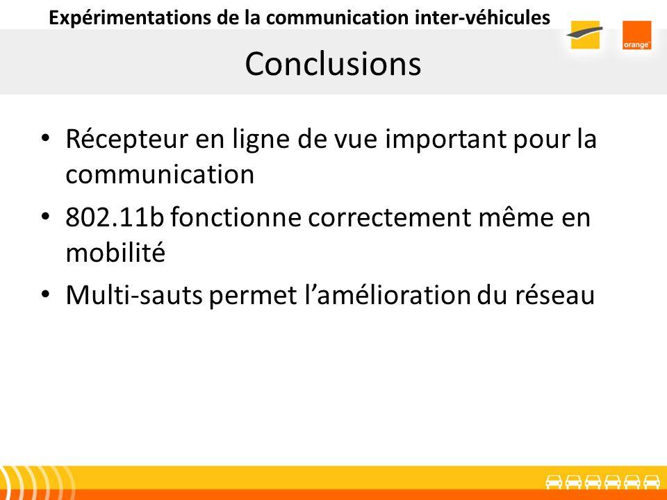 Conclusions Récepteur en ligne de vue important pour la communication 802.11b fonctionne correctement même en mobilité Multi-sauts permet lamélioratio