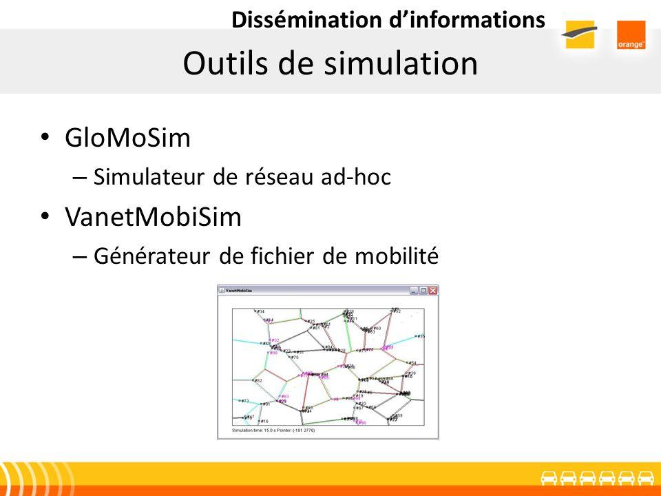 Outils de simulation GloMoSim – Simulateur de réseau ad-hoc VanetMobiSim – Générateur de fichier de mobilité Dissémination dinformations