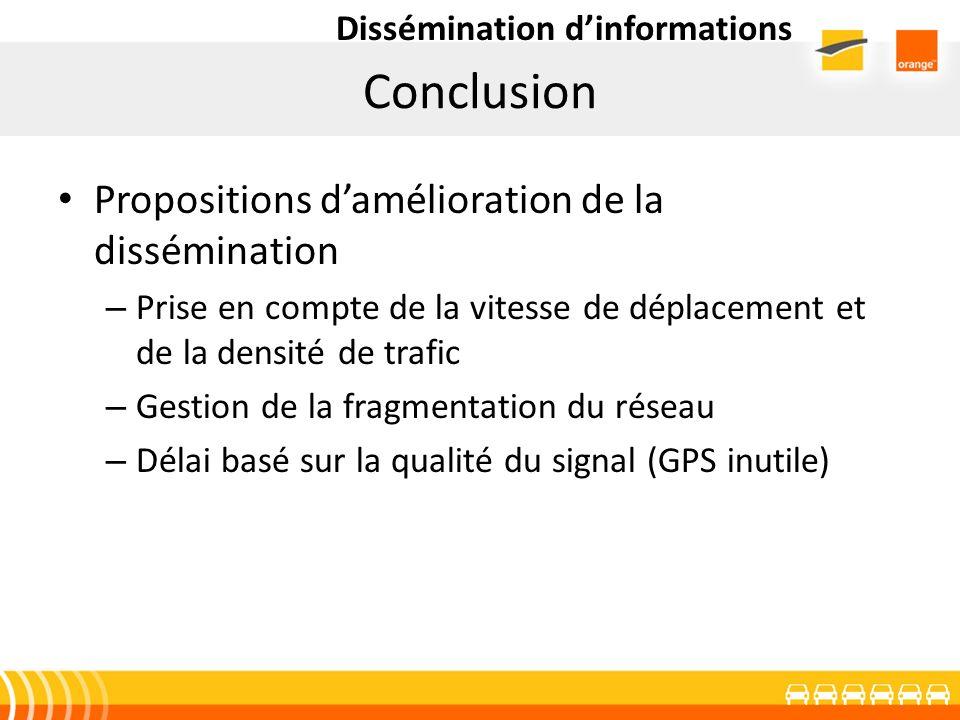 Conclusion Propositions damélioration de la dissémination – Prise en compte de la vitesse de déplacement et de la densité de trafic – Gestion de la fr