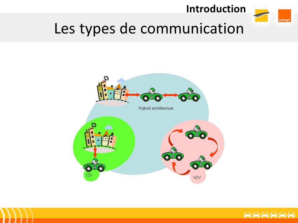 Les types de communication Introduction