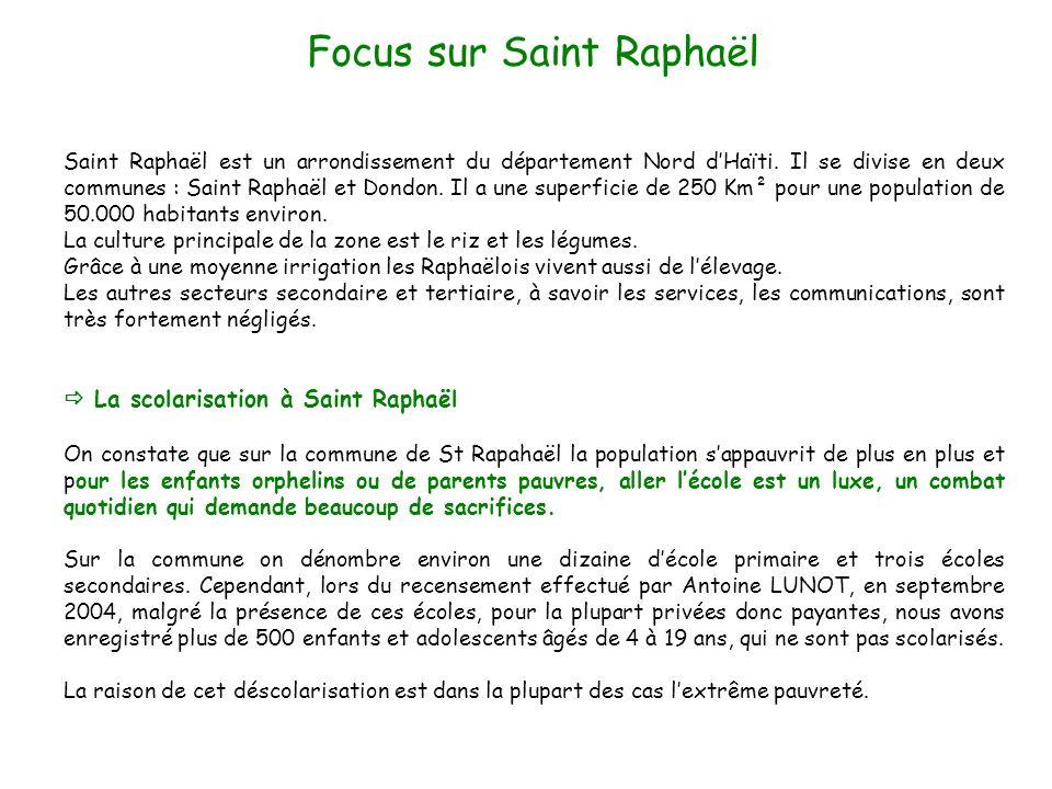 Focus sur Saint Raphaël Saint Raphaël est un arrondissement du département Nord dHaïti. Il se divise en deux communes : Saint Raphaël et Dondon. Il a