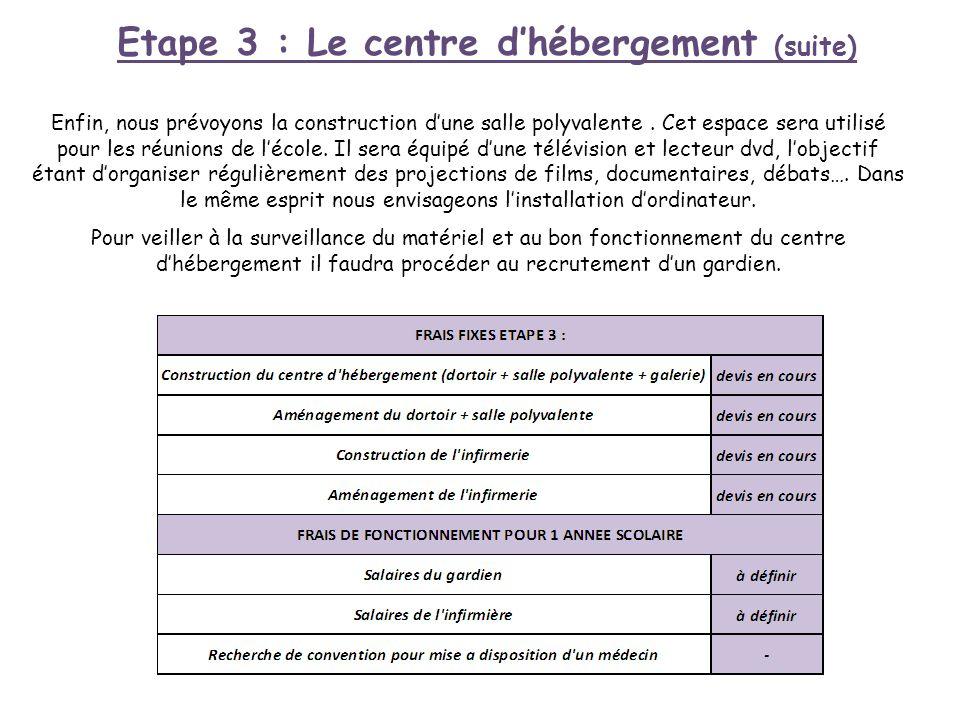 Etape 3 : Le centre dhébergement (suite) Enfin, nous prévoyons la construction dune salle polyvalente. Cet espace sera utilisé pour les réunions de lé