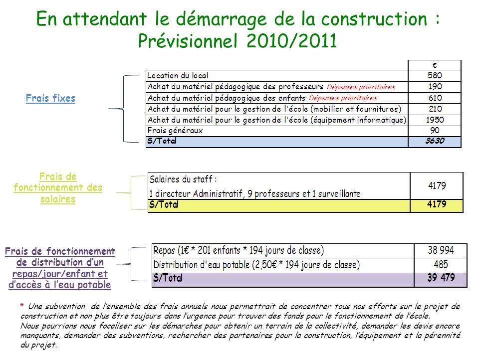 En attendant le démarrage de la construction : Prévisionnel 2010/2011 Frais fixes Frais de fonctionnement de distribution dun repas/jour/enfant et dac