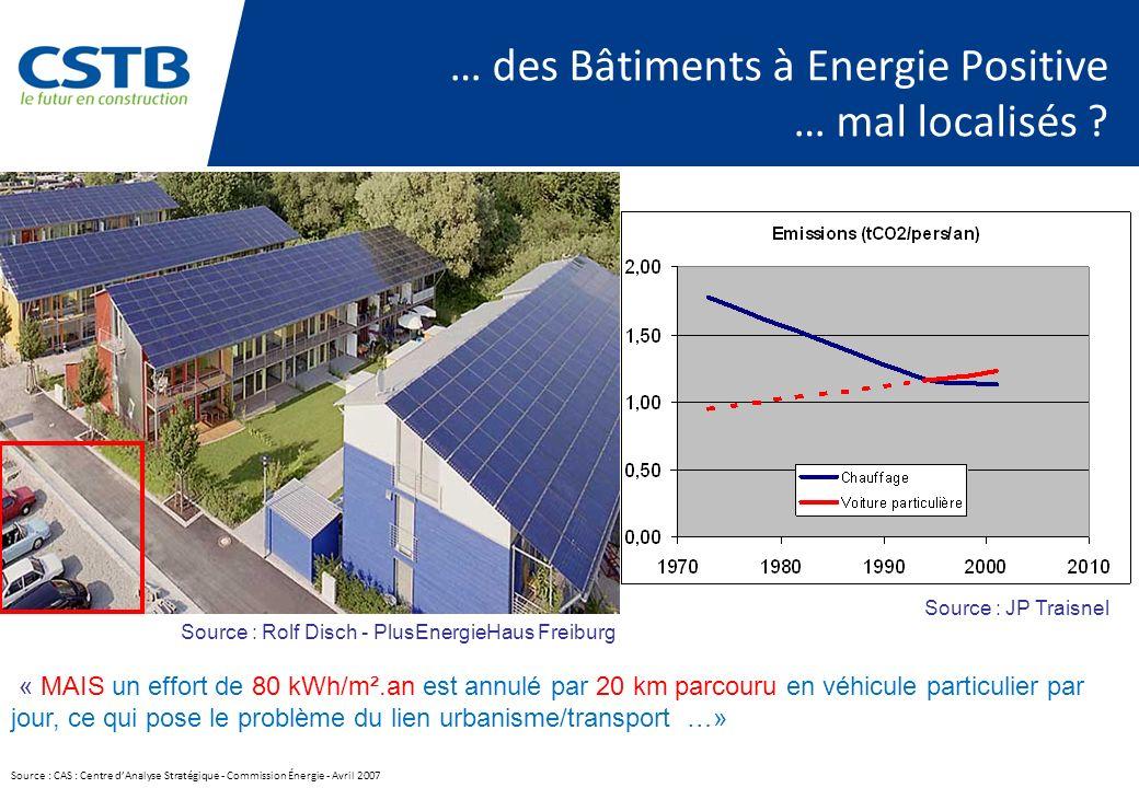 « MAIS un effort de 80 kWh/m².an est annulé par 20 km parcouru en véhicule particulier par jour, ce qui pose le problème du lien urbanisme/transport …» Source : Rolf Disch - PlusEnergieHaus Freiburg … des Bâtiments à Energie Positive … mal localisés .