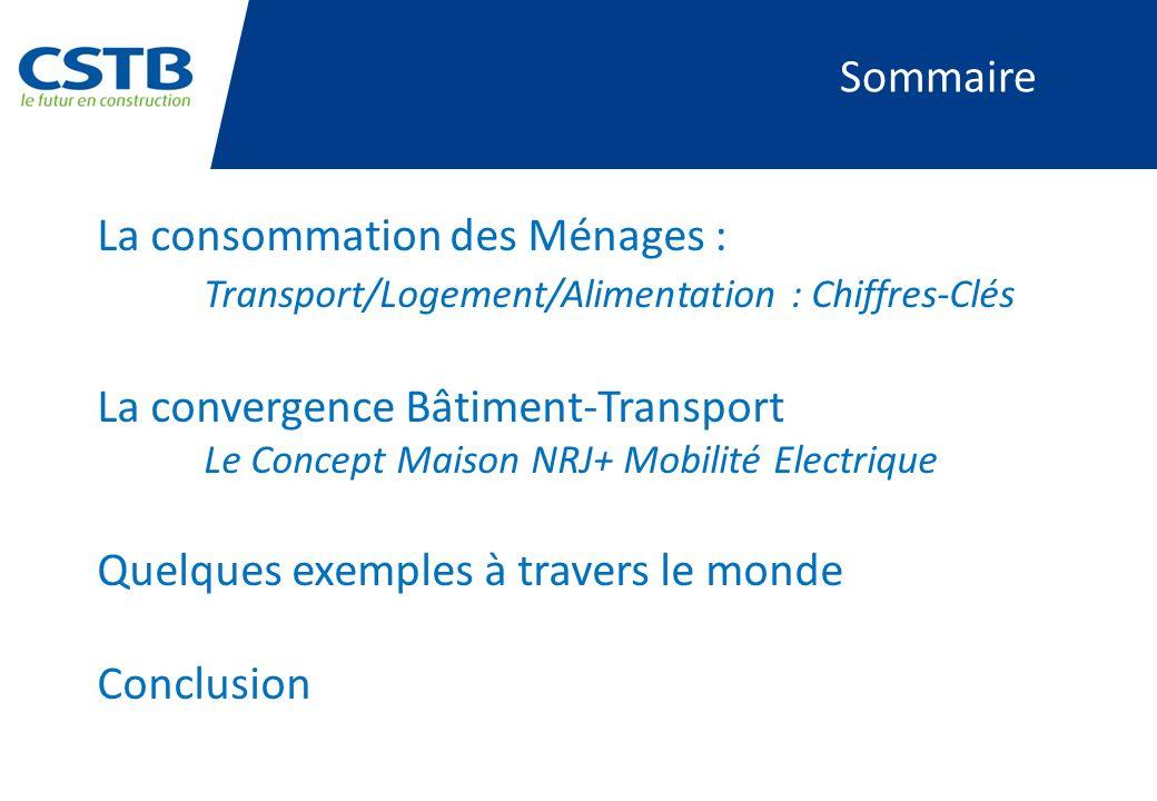 La consommation des Ménages : Transport/Logement/Alimentation : Chiffres-Clés La convergence Bâtiment-Transport Le Concept Maison NRJ+ Mobilité Electrique Quelques exemples à travers le monde Conclusion Sommaire