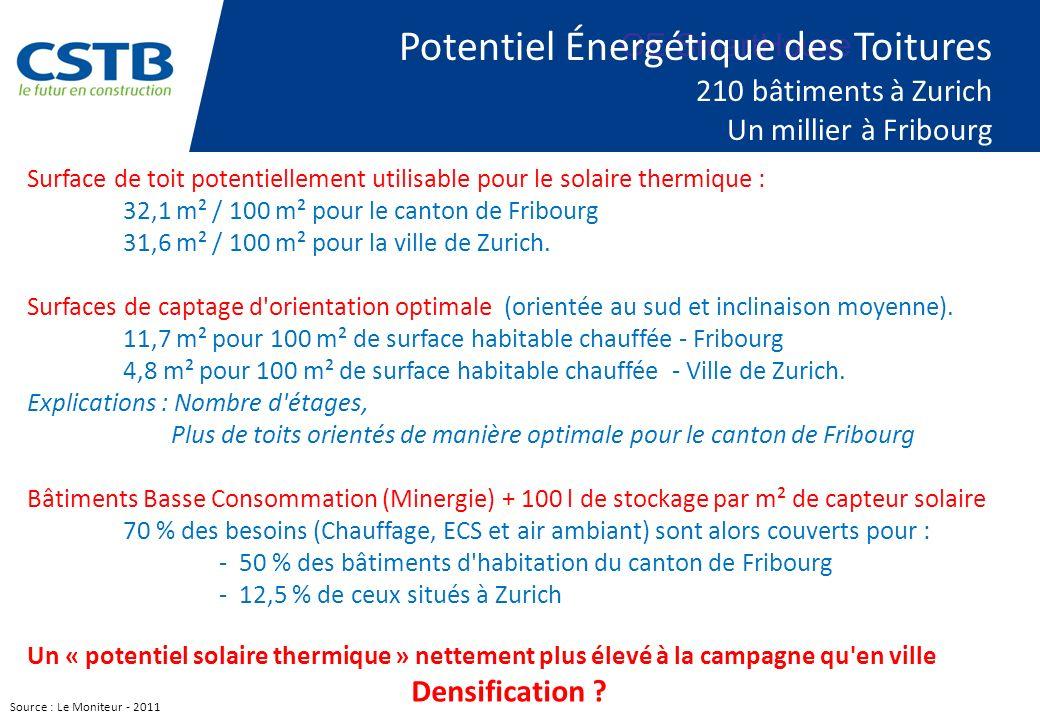 GE SmartHouse Surface de toit potentiellement utilisable pour le solaire thermique : 32,1 m² / 100 m² pour le canton de Fribourg 31,6 m² / 100 m² pour la ville de Zurich.