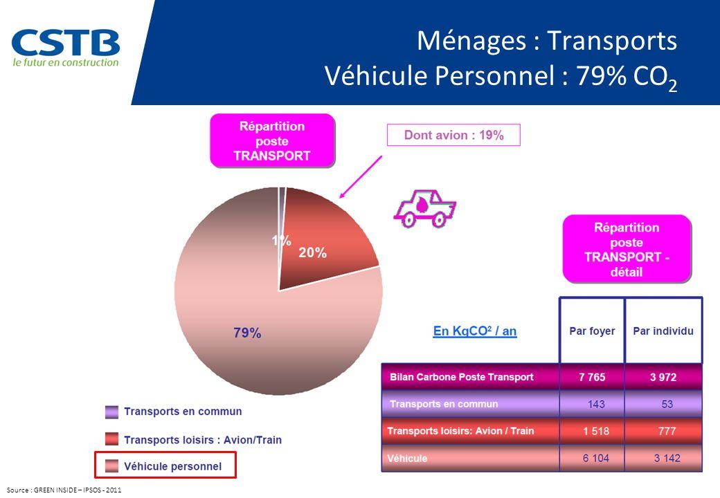 Vers une convergence Bâtiment-Transport ?
