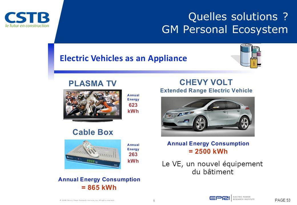 PAGE 53 Quelles solutions ? GM Personal Ecosystem Le VE, un nouvel équipement du bâtiment