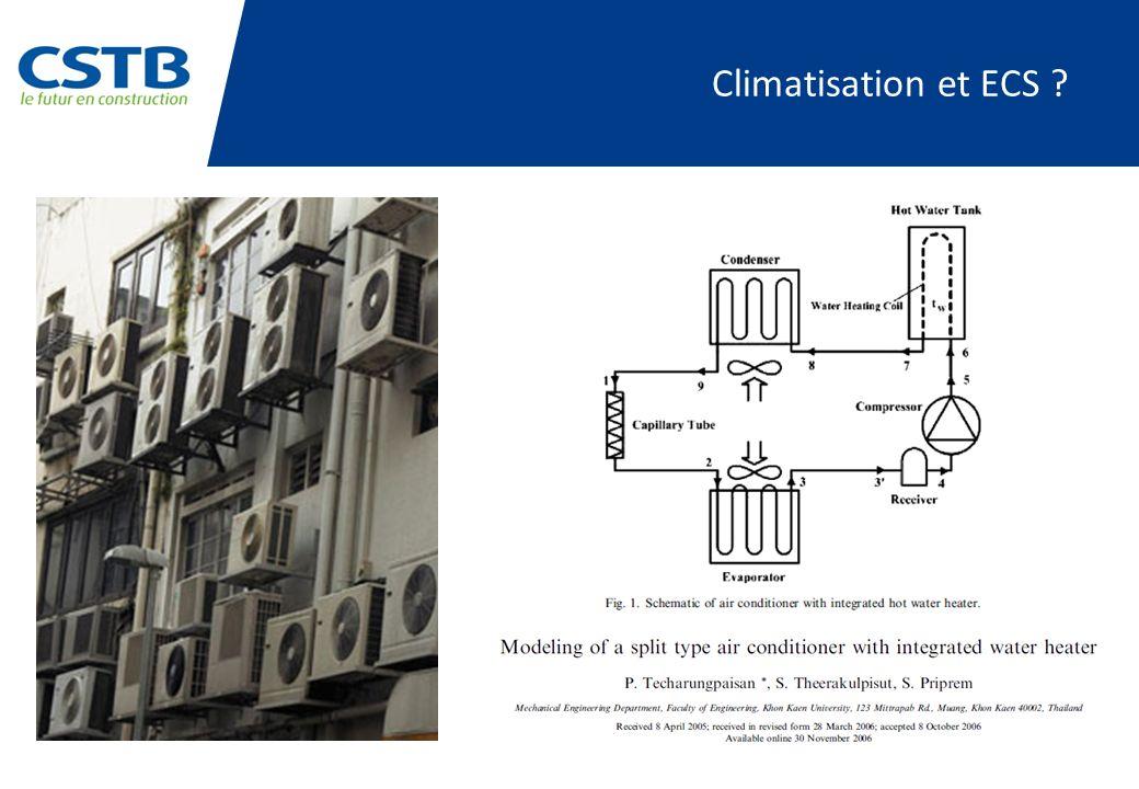 Climatisation et ECS ?