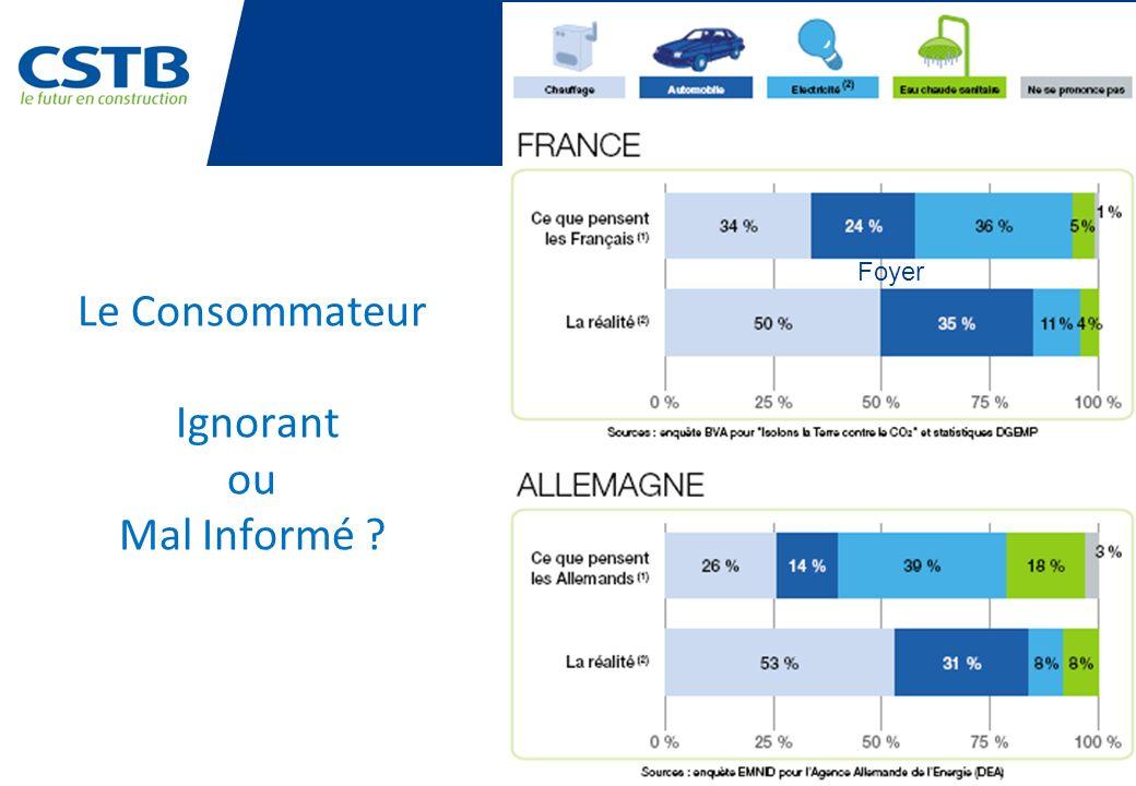 Source – Schneider - Renault Faire le plein à larrêt et non plus sarrêter pour faire le plein 80 % du temps