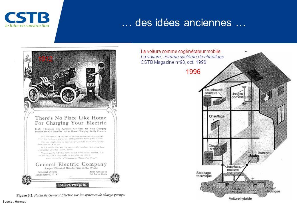 … des idées anciennes … 1912 Source : Hermes La voiture comme cogénérateur mobile La voiture, comme système de chauffage CSTB Magazine n°98, oct.