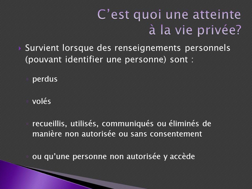 Survient lorsque des renseignements personnels (pouvant identifier une personne) sont : perdus volés recueillis, utilisés, communiqués ou éliminés de manière non autorisée ou sans consentement ou quune personne non autorisée y accède