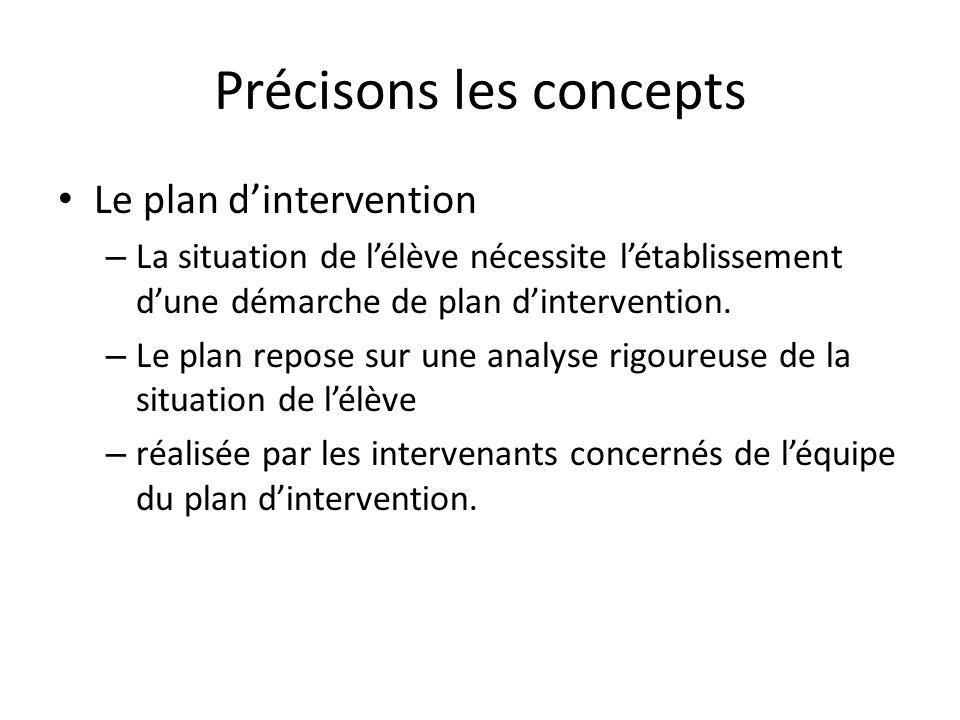 Précisons les concepts Le plan dintervention – La situation de lélève nécessite létablissement dune démarche de plan dintervention.