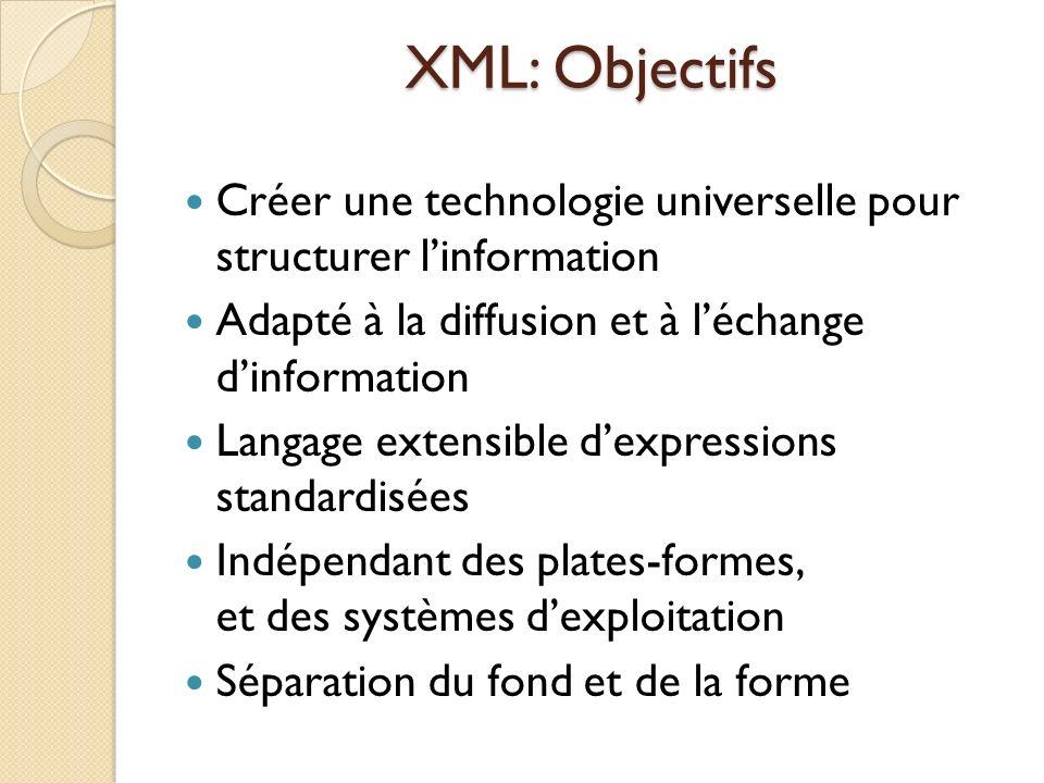 XML: Objectifs Créer une technologie universelle pour structurer linformation Adapté à la diffusion et à léchange dinformation Langage extensible dexp