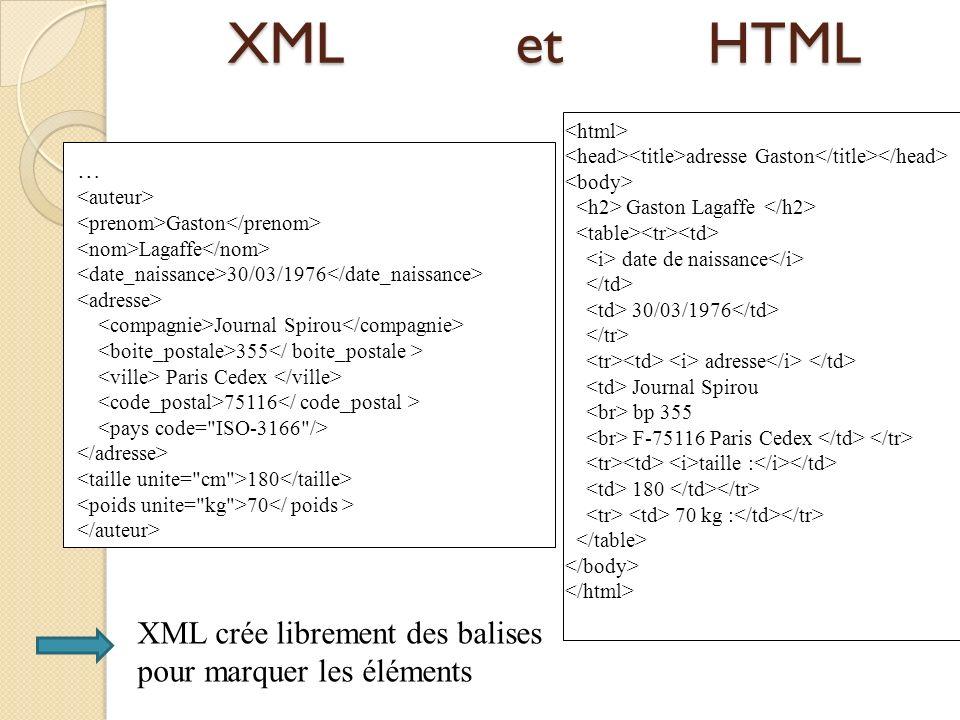 XML et HTML adresse Gaston Gaston Lagaffe date de naissance 30/03/1976 adresse Journal Spirou bp 355 F-75116 Paris Cedex taille : 180 70 kg : XML crée