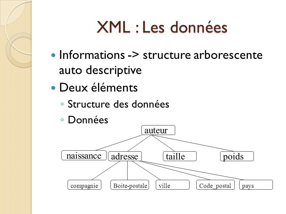XML : Les données Informations -> structure arborescente auto descriptive Deux éléments Structure des données Données auteur compagnie taillepoidsadre