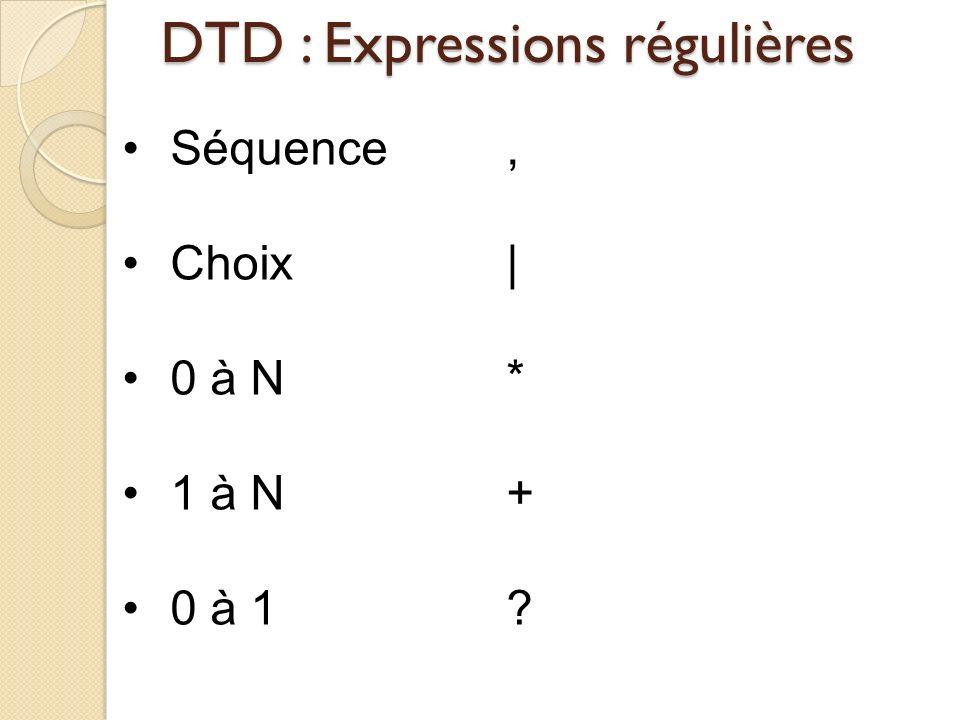 DTD : Expressions régulières Séquence, Choix| 0 à N* 1 à N+ 0 à 1?