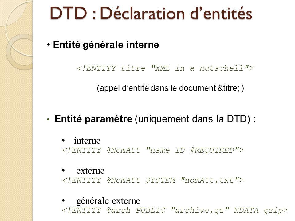 DTD : Déclaration dentités Entité générale interne (appel dentité dans le document &titre; ) Entité paramètre (uniquement dans la DTD) : interne exter
