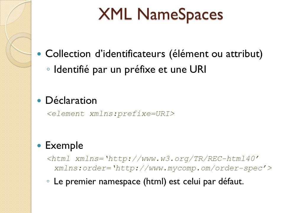 XML NameSpaces Collection didentificateurs (élément ou attribut) Identifié par un préfixe et une URI Déclaration Exemple Le premier namespace (html) e