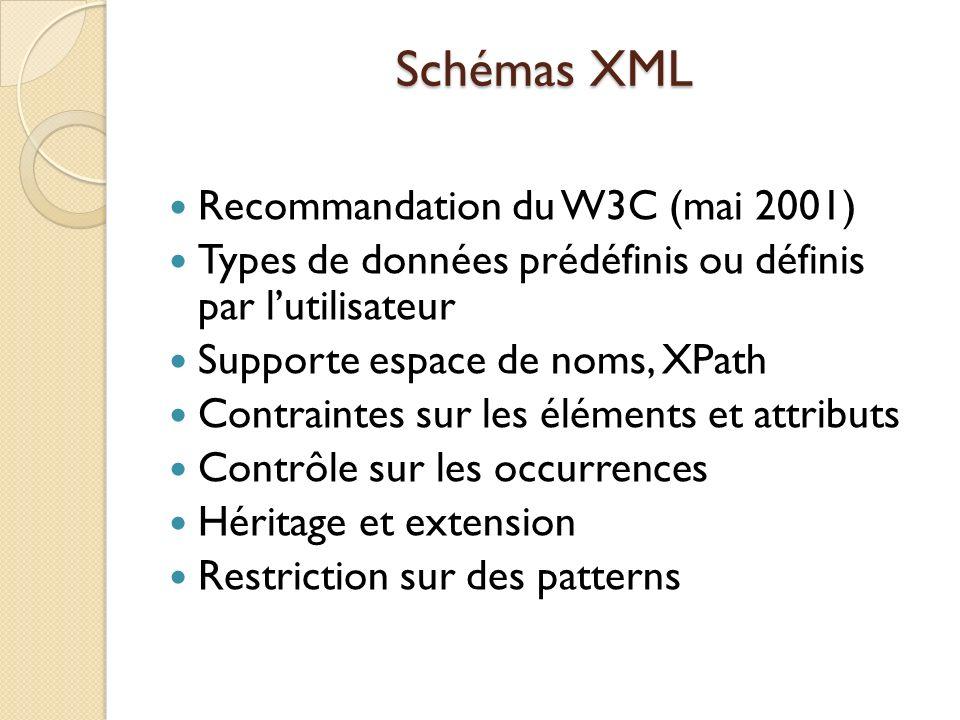 Schémas XML Recommandation du W3C (mai 2001) Types de données prédéfinis ou définis par lutilisateur Supporte espace de noms, XPath Contraintes sur le
