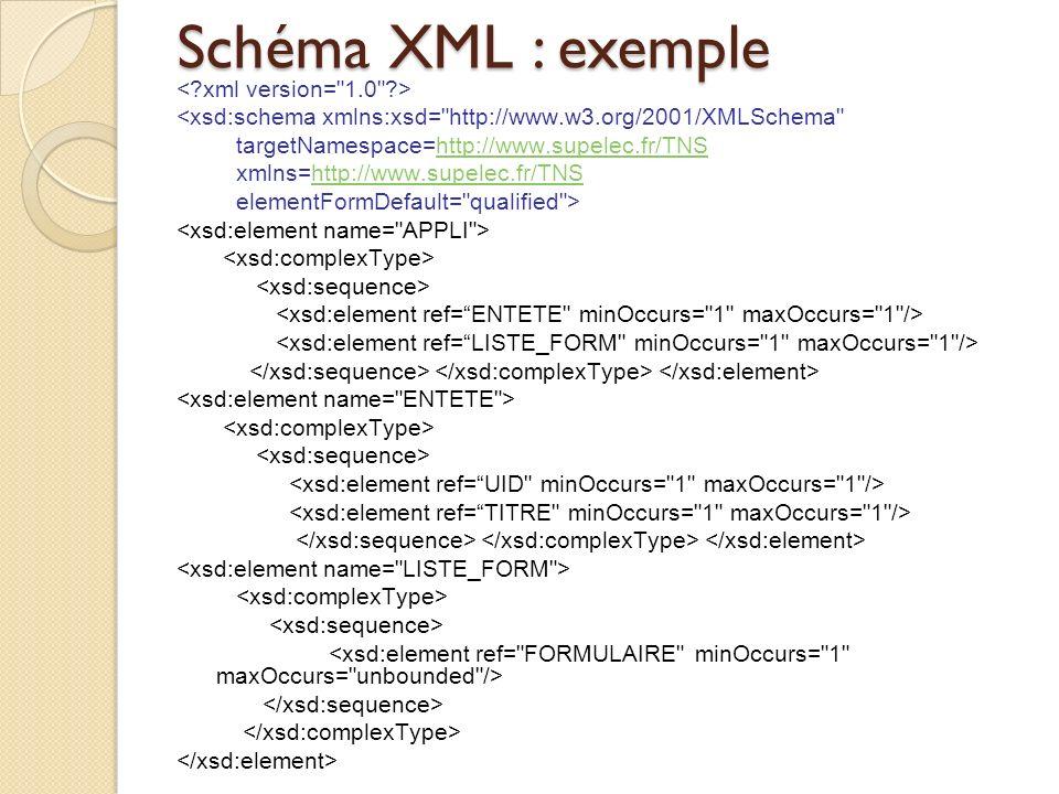 Schéma XML : exemple <xsd:schema xmlns:xsd=