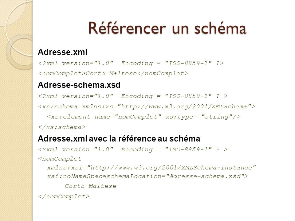 Référencer un schéma Adresse.xml Corto Maltese Adresse-schema.xsd Adresse.xml avec la référence au schéma <nomComplet xmlns:xsi=