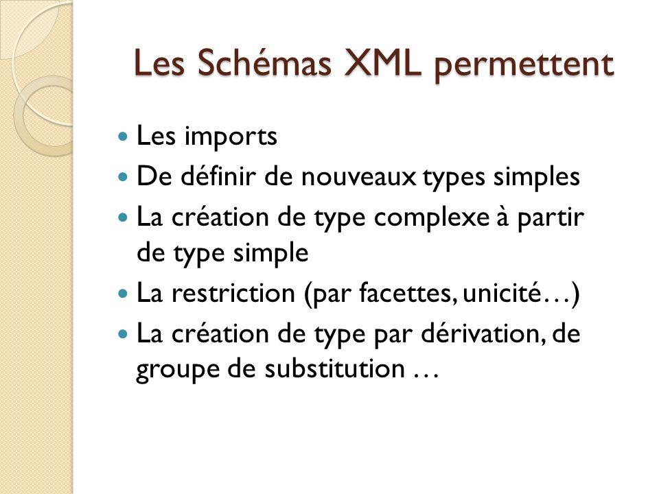 Les Schémas XML permettent Les imports De définir de nouveaux types simples La création de type complexe à partir de type simple La restriction (par f