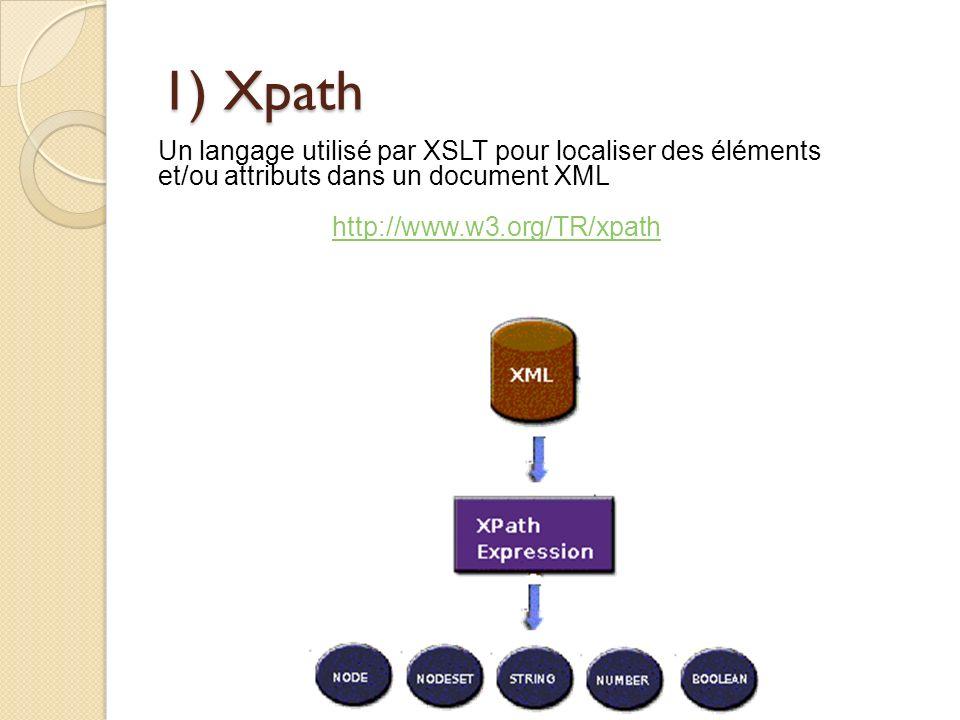 1) Xpath Un langage utilisé par XSLT pour localiser des éléments et/ou attributs dans un document XML http://www.w3.org/TR/xpath