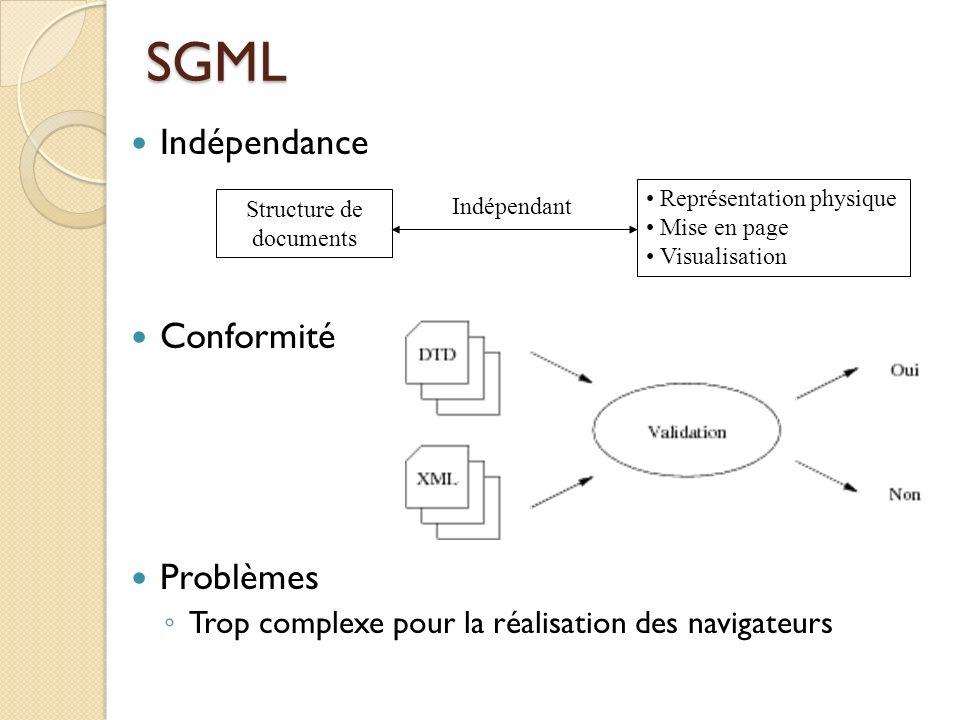 SGML Indépendance Conformité Problèmes Trop complexe pour la réalisation des navigateurs Structure de documents Représentation physique Mise en page V