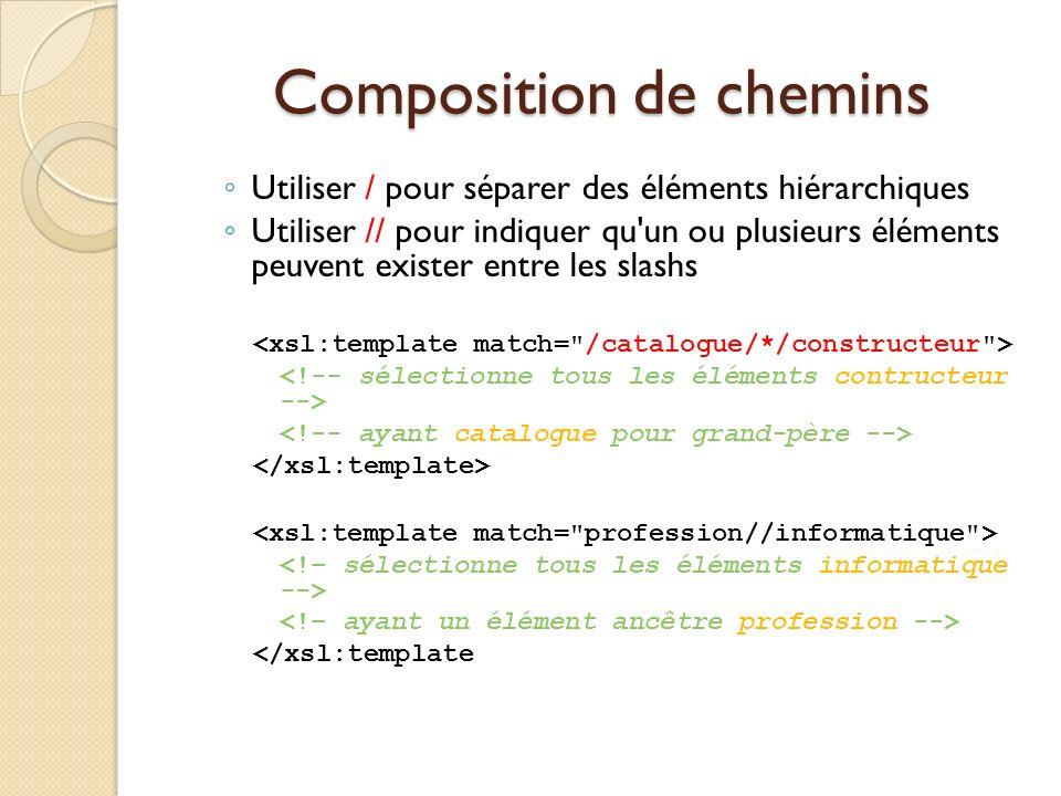 Composition de chemins Utiliser / pour séparer des éléments hiérarchiques Utiliser // pour indiquer qu'un ou plusieurs éléments peuvent exister entre