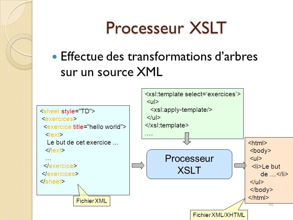 Processeur XSLT Effectue des transformations darbres sur un source XML 66 Processeur XSLT Le but de … Fichier XML/XHTML …. Le but de cet exercice... …