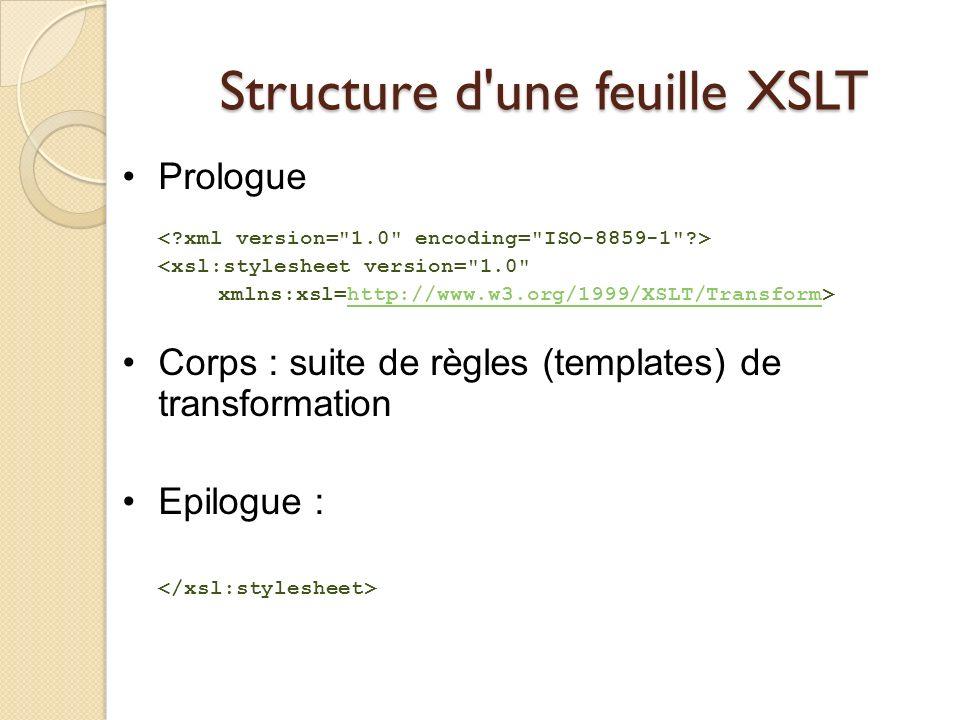 Structure d'une feuille XSLT Prologue <xsl:stylesheet version=