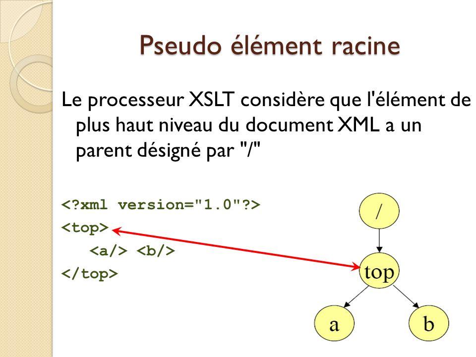 Pseudo élément racine 70 Le processeur XSLT considère que l'élément de plus haut niveau du document XML a un parent désigné par