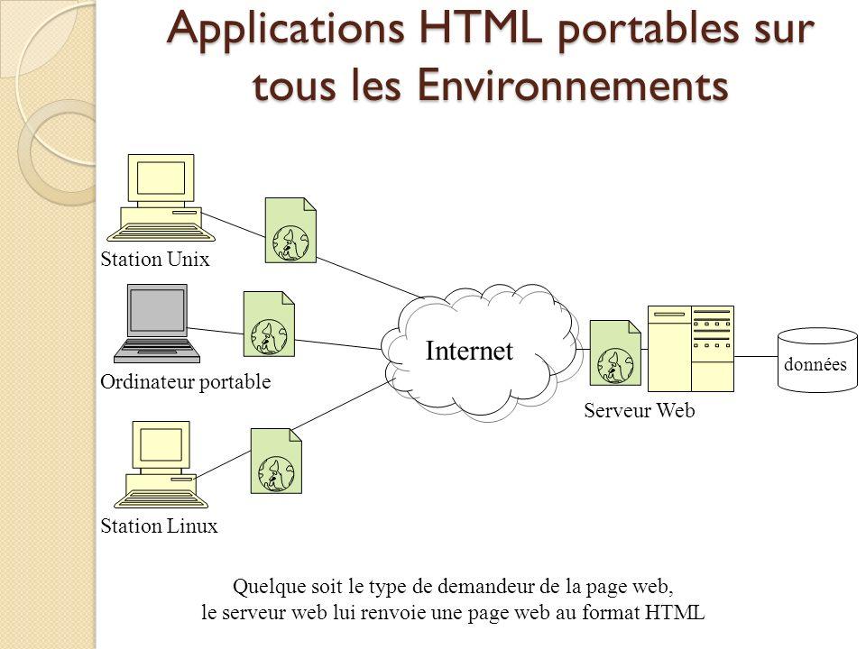 Applications HTML portables sur tous les Environnements Station Unix Station Linux Ordinateur portable Serveur Web données Internet Quelque soit le ty