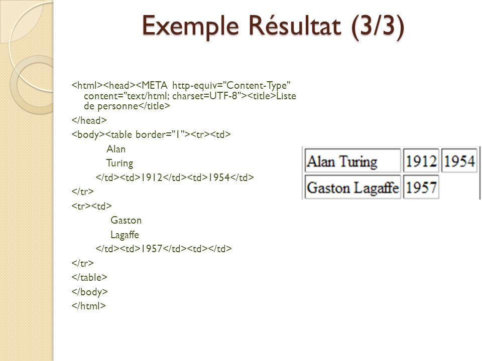Exemple Résultat (3/3) Liste de personne Alan Turing 1912 1954 Gaston Lagaffe 1957