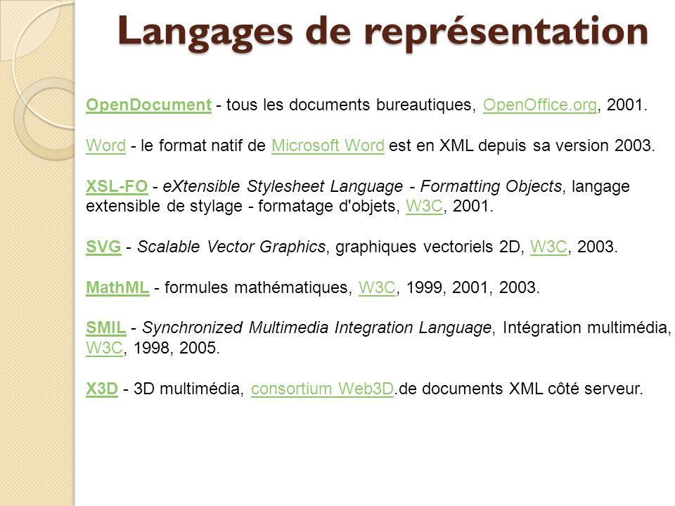 Langages de représentation OpenDocumentOpenDocument - tous les documents bureautiques, OpenOffice.org, 2001.OpenOffice.org WordWord - le format natif