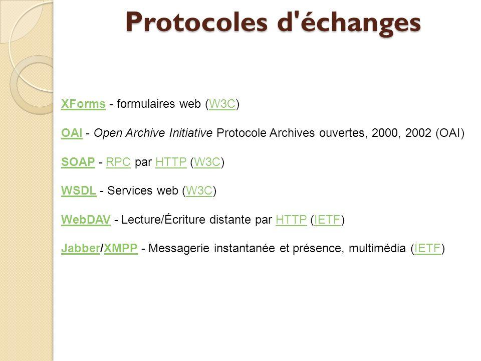 Protocoles d'échanges XFormsXForms - formulaires web (W3C)W3C OAIOAI - Open Archive Initiative Protocole Archives ouvertes, 2000, 2002 (OAI) SOAPSOAP