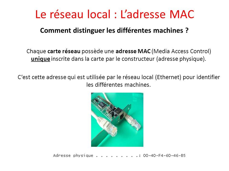 Le réseau local : Ladresse MAC Comment distinguer les différentes machines ? Chaque carte réseau possède une adresse MAC (Media Access Control) unique