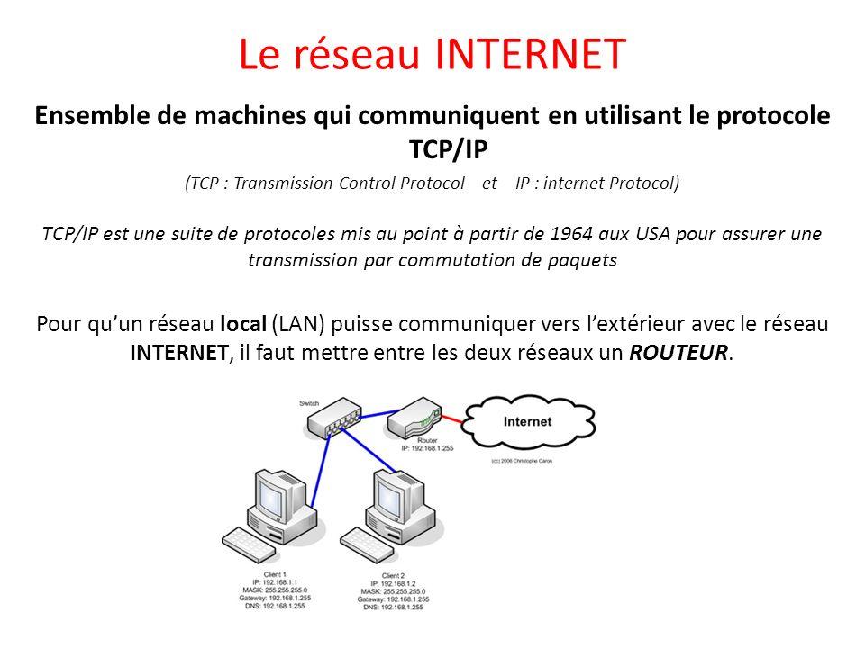 Le réseau INTERNET Ensemble de machines qui communiquent en utilisant le protocole TCP/IP (TCP : Transmission Control Protocol et IP : internet Protoc