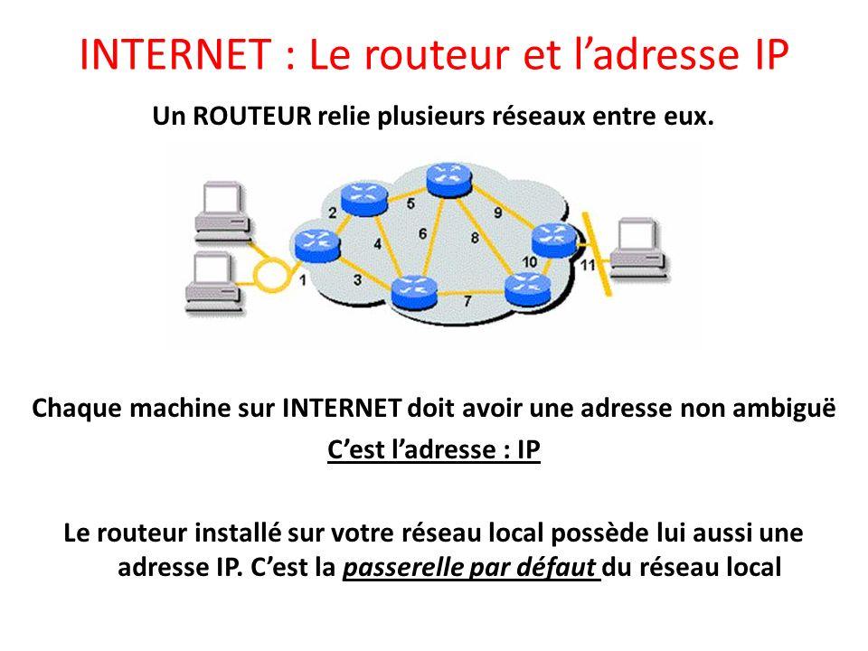 INTERNET : Le routeur et ladresse IP Un ROUTEUR relie plusieurs réseaux entre eux. Chaque machine sur INTERNET doit avoir une adresse non ambiguë Cest