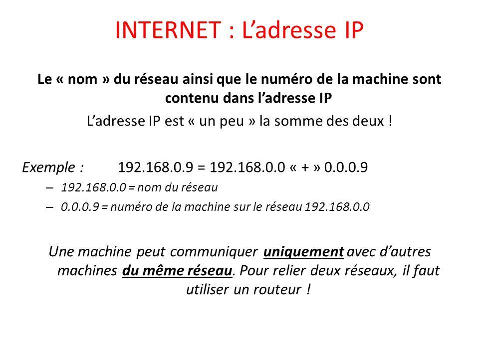 INTERNET : Ladresse IP Le « nom » du réseau ainsi que le numéro de la machine sont contenu dans ladresse IP Ladresse IP est « un peu » la somme des de