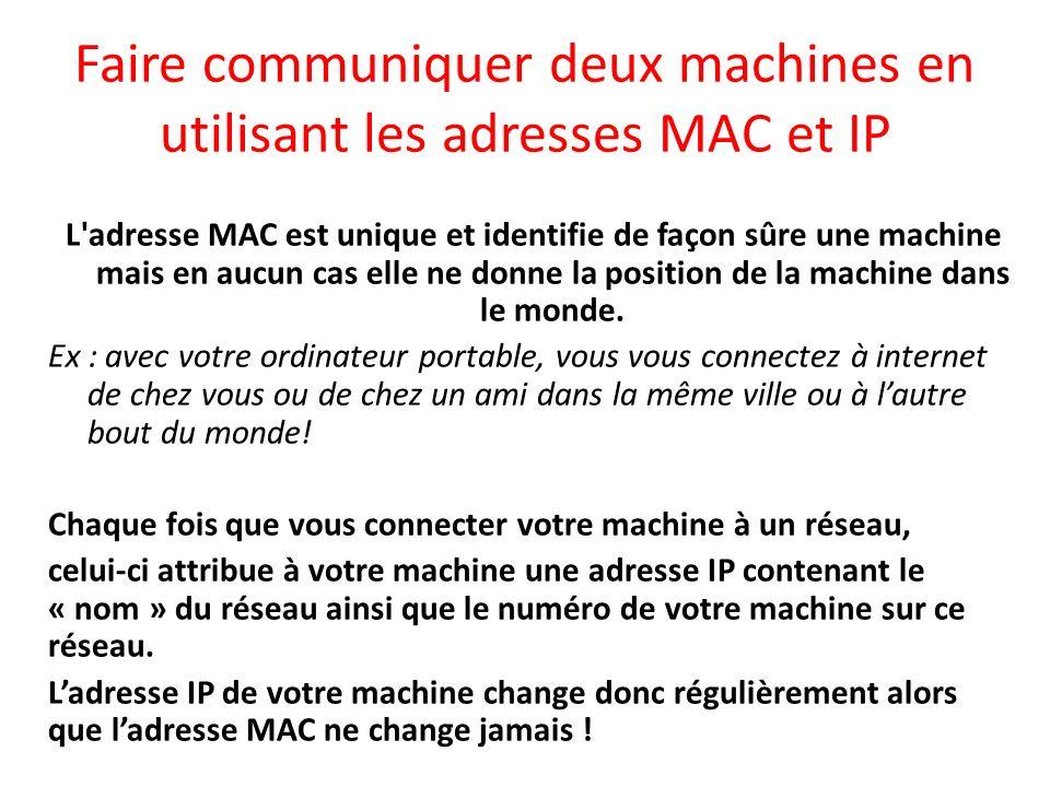 Faire communiquer deux machines en utilisant les adresses MAC et IP L'adresse MAC est unique et identifie de façon sûre une machine mais en aucun cas