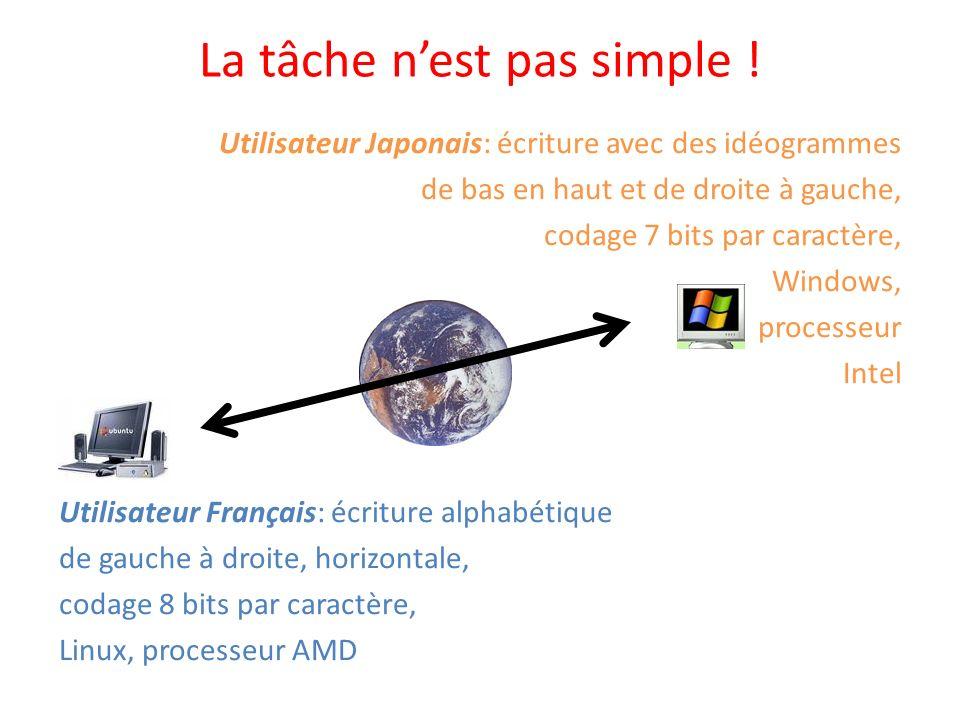 La tâche nest pas simple ! Utilisateur Japonais: écriture avec des idéogrammes de bas en haut et de droite à gauche, codage 7 bits par caractère, Wind