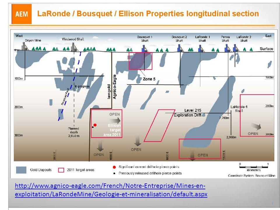 http://www.agnico-eagle.com/French/Notre-Entreprise/Mines-en- exploitation/LaRondeMine/Geologie-et-mineralisation/default.aspx