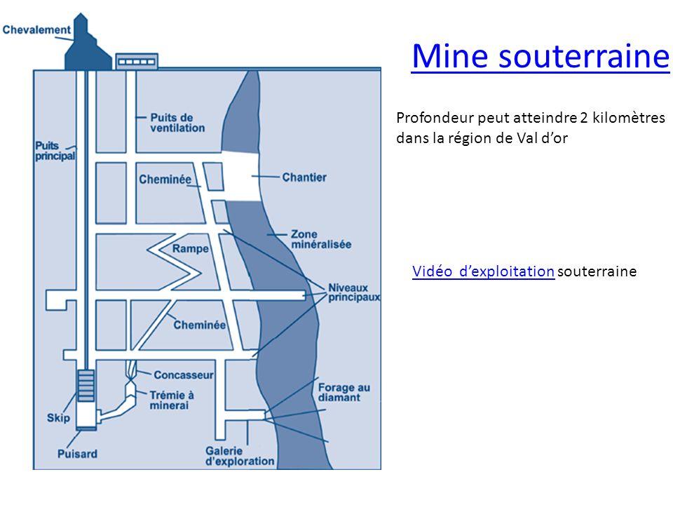 Mine souterraine Vidéo dexploitationVidéo dexploitation souterraine Profondeur peut atteindre 2 kilomètres dans la région de Val dor