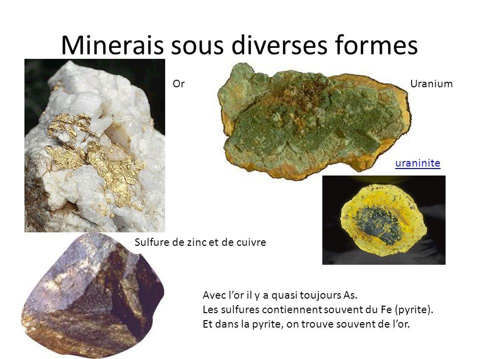 Minerais sous diverses formes OrUranium Sulfure de zinc et de cuivre Avec lor il y a quasi toujours As. Les sulfures contiennent souvent du Fe (pyrite