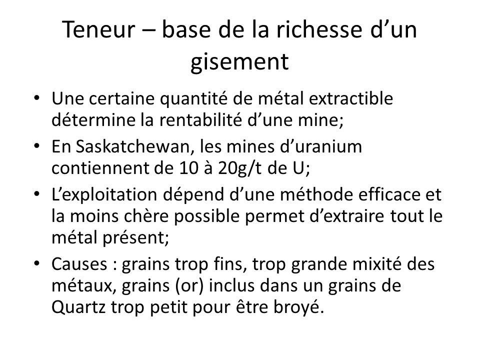 Teneur – base de la richesse dun gisement Une certaine quantité de métal extractible détermine la rentabilité dune mine; En Saskatchewan, les mines du